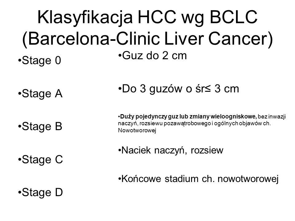 Klasyfikacja HCC wg BCLC (Barcelona-Clinic Liver Cancer)