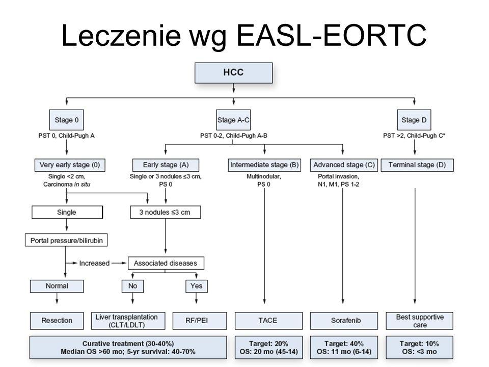 Leczenie wg EASL-EORTC