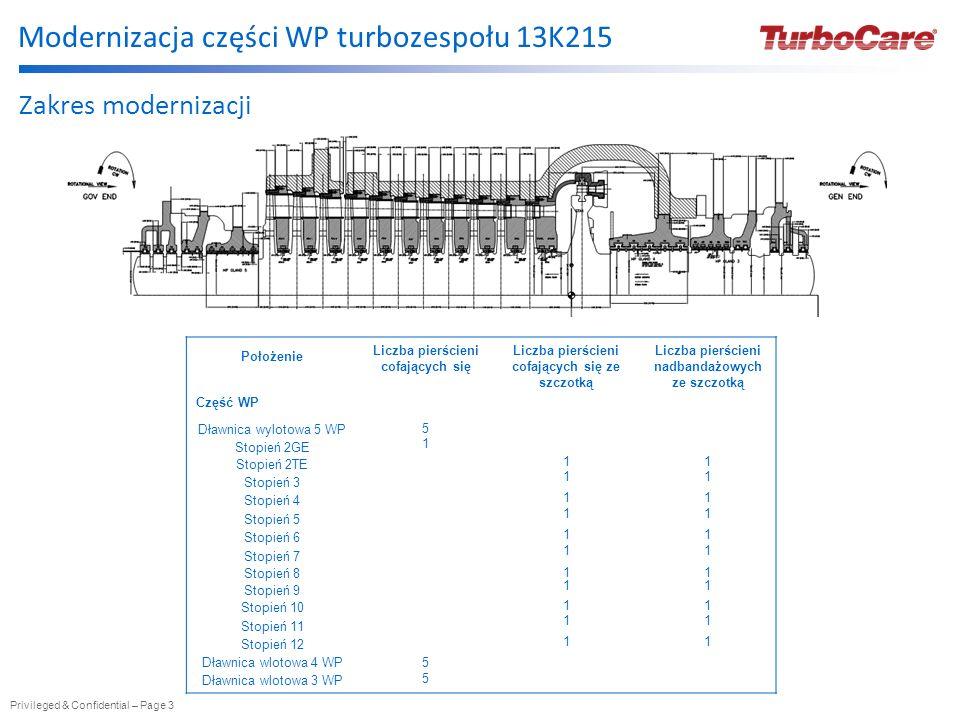 Modernizacja części WP turbozespołu 13K215