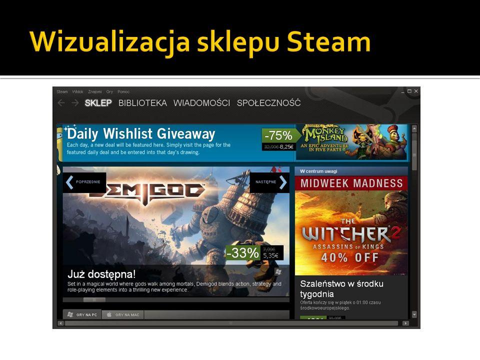 Wizualizacja sklepu Steam
