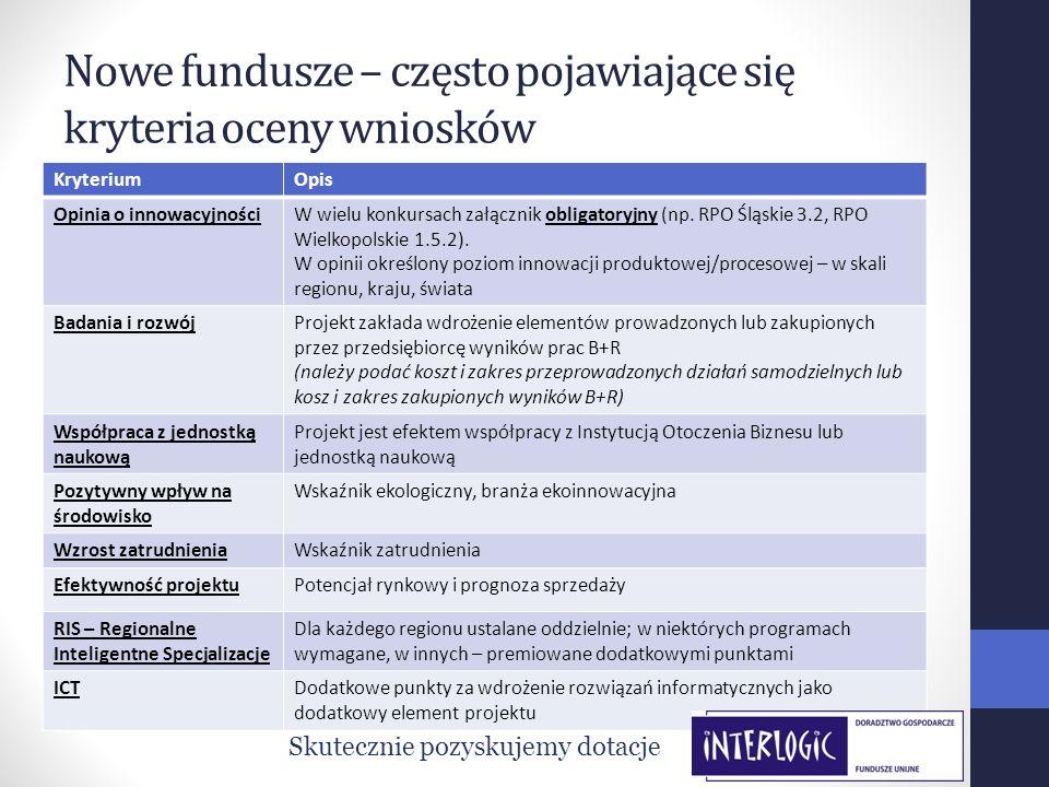 Nowe fundusze – często pojawiające się kryteria oceny wniosków