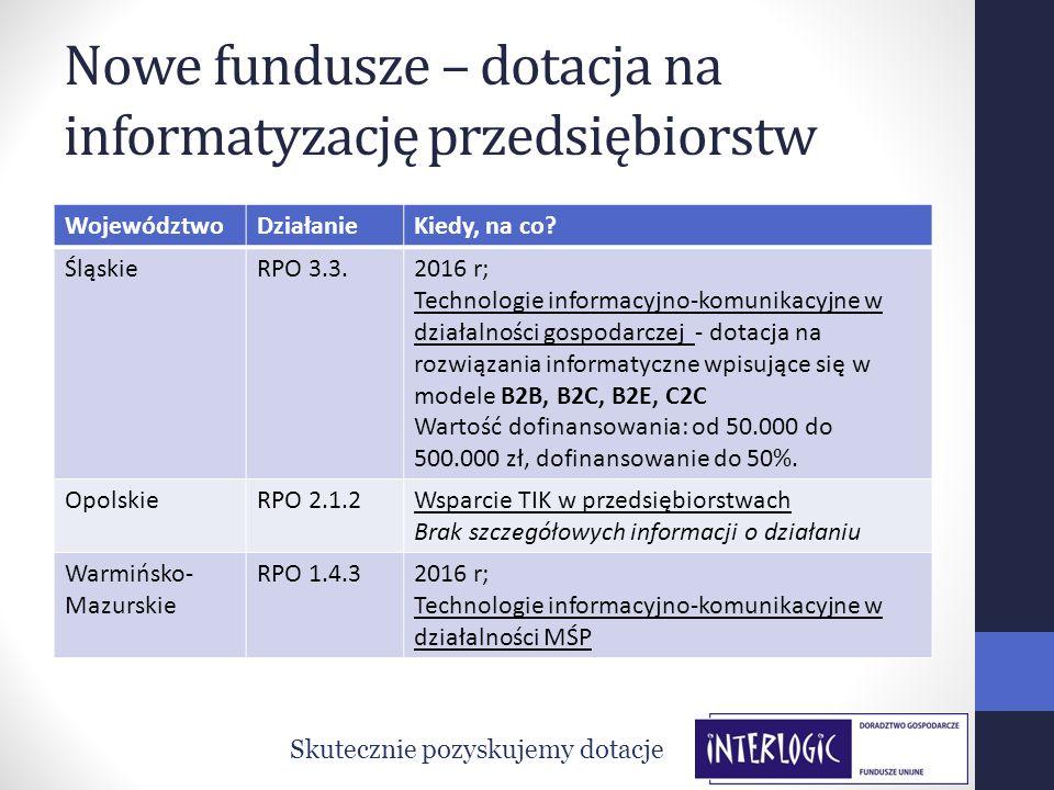 Nowe fundusze – dotacja na informatyzację przedsiębiorstw