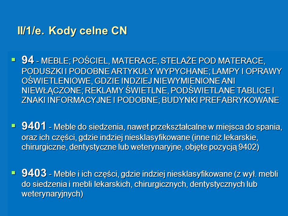 II/1/e. Kody celne CN
