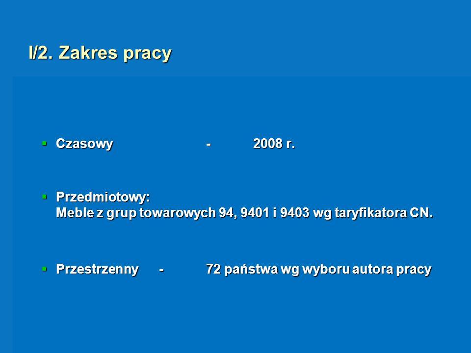I/2. Zakres pracy Czasowy - 2008 r.