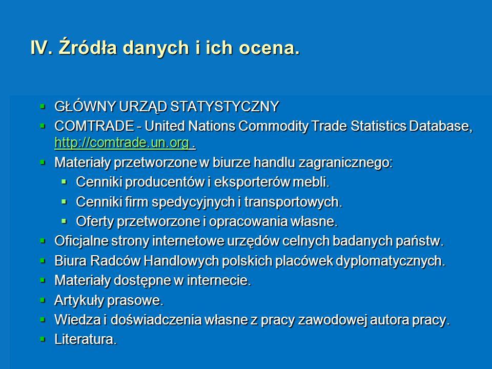 IV. Źródła danych i ich ocena.