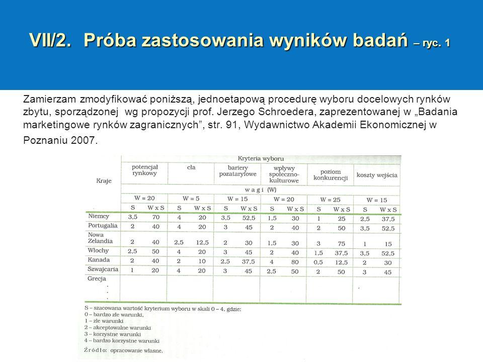 VII/2. Próba zastosowania wyników badań – ryc. 1
