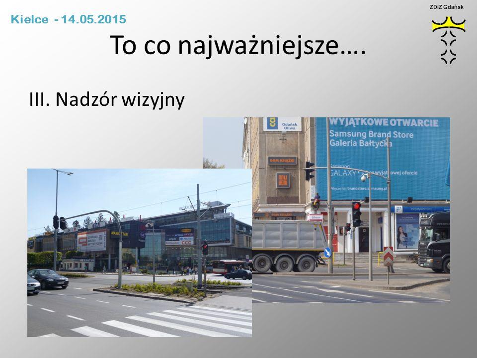 To co najważniejsze…. III. Nadzór wizyjny Kielce - 14.05.2015