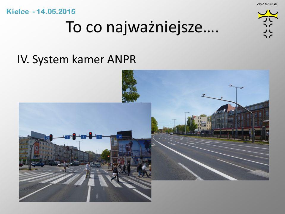 To co najważniejsze…. IV. System kamer ANPR Kielce - 14.05.2015
