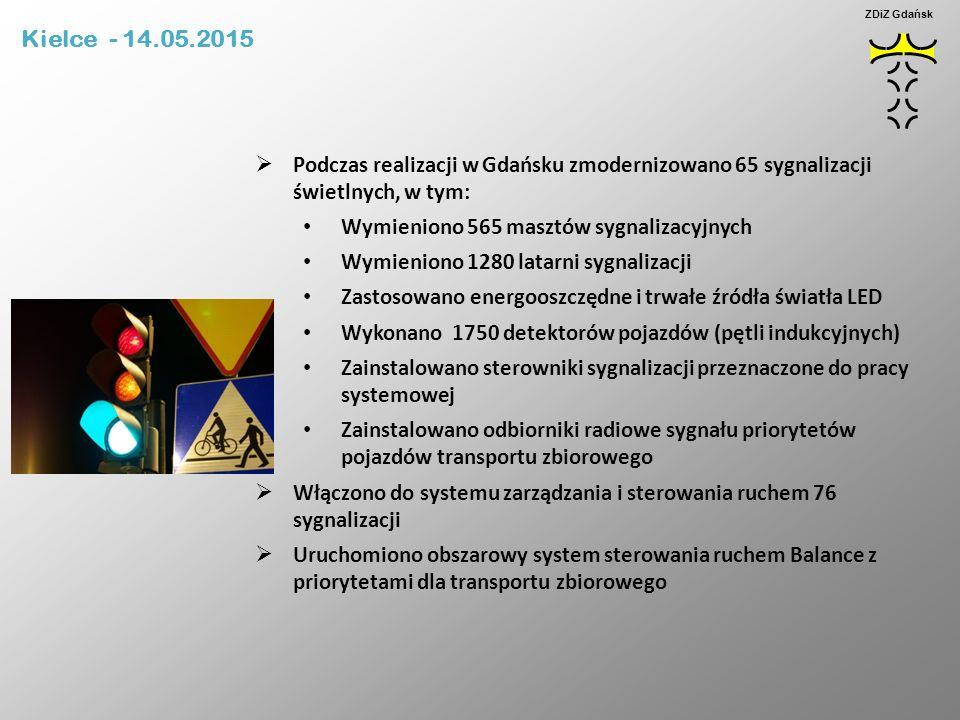 Kielce - 14.05.2015 ZDiZ Gdańsk. Podczas realizacji w Gdańsku zmodernizowano 65 sygnalizacji świetlnych, w tym: