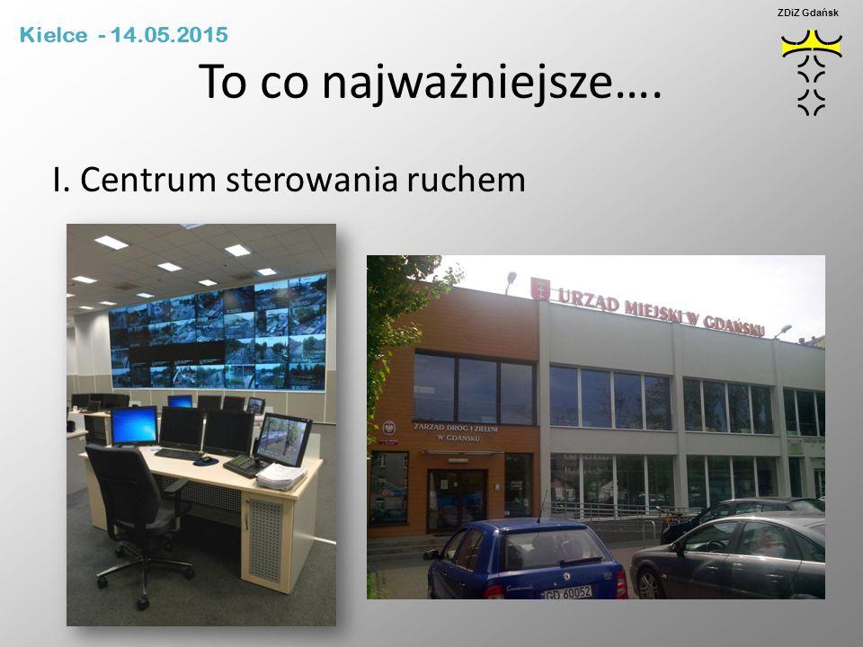 To co najważniejsze…. I. Centrum sterowania ruchem Kielce - 14.05.2015