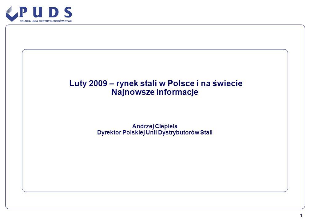 Luty 2009 – rynek stali w Polsce i na świecie Najnowsze informacje