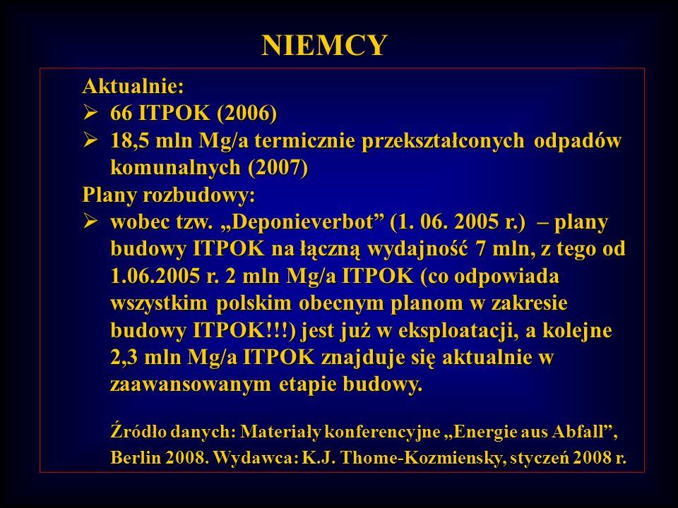 NIEMCY Aktualnie: 66 ITPOK (2006)