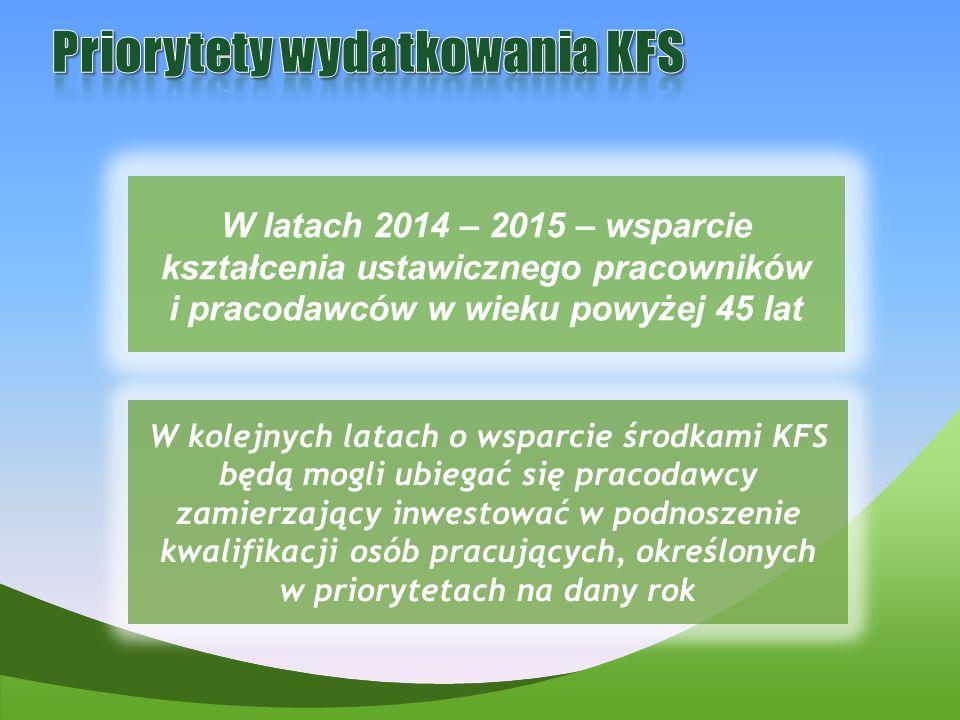 Priorytety wydatkowania KFS