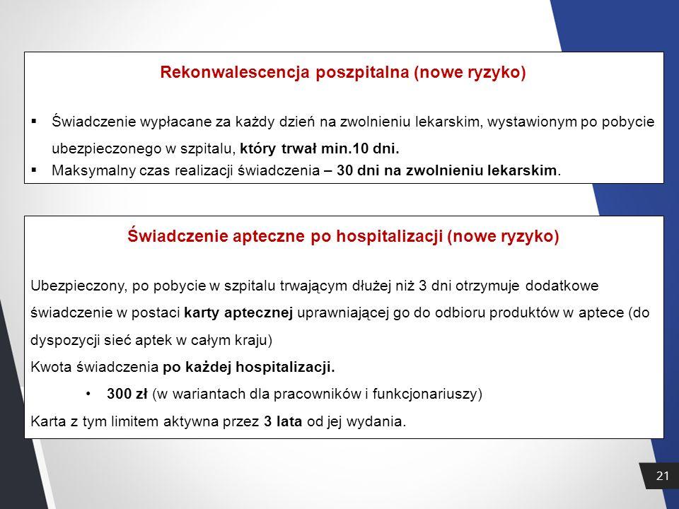 Rekonwalescencja poszpitalna (nowe ryzyko)