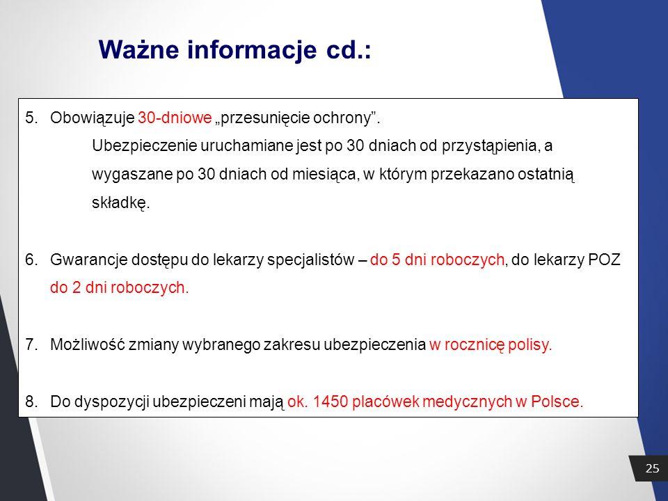 """Ważne informacje cd.: Obowiązuje 30-dniowe """"przesunięcie ochrony ."""