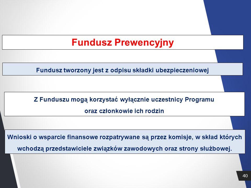 Fundusz Prewencyjny Fundusz tworzony jest z odpisu składki ubezpieczeniowej. Z Funduszu mogą korzystać wyłącznie uczestnicy Programu.