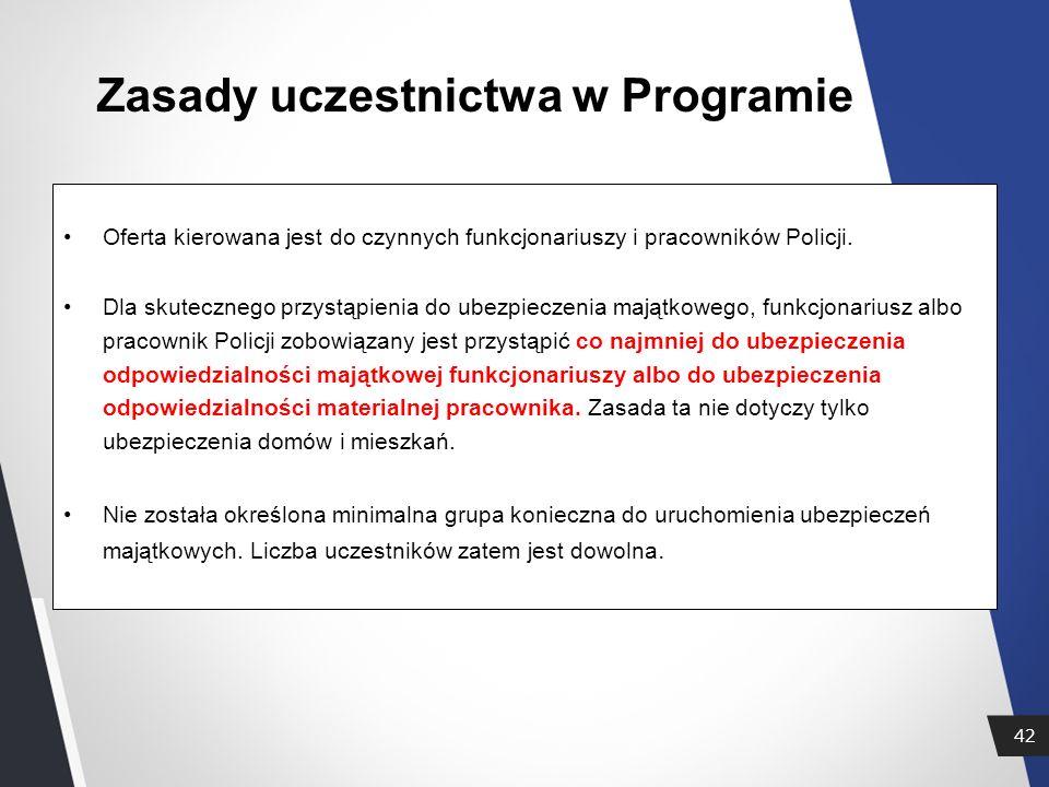 Zasady uczestnictwa w Programie