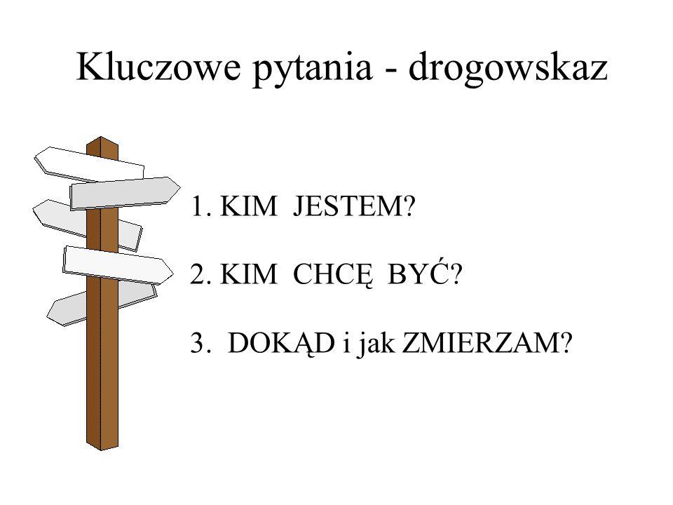 Kluczowe pytania - drogowskaz