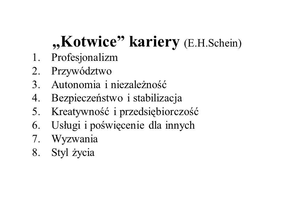 """Kotwice kariery (E.H.Schein)"