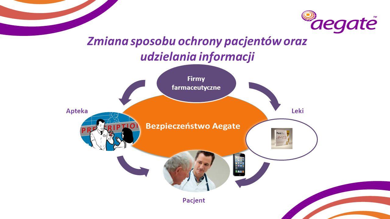 Zmiana sposobu ochrony pacjentów oraz udzielania informacji