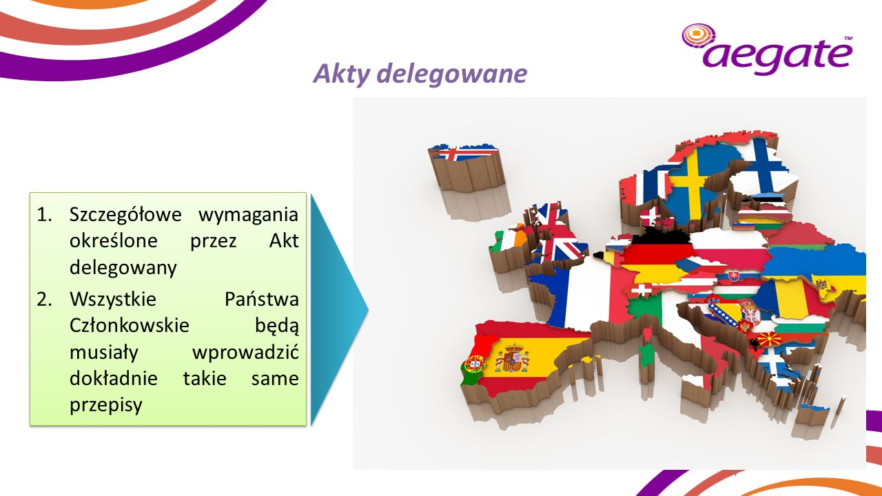Akty delegowane Szczegółowe wymagania określone przez Akt delegowany