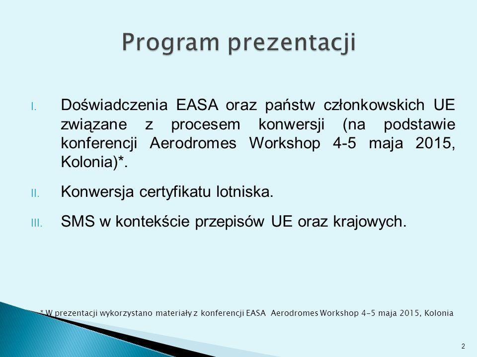 Program prezentacji