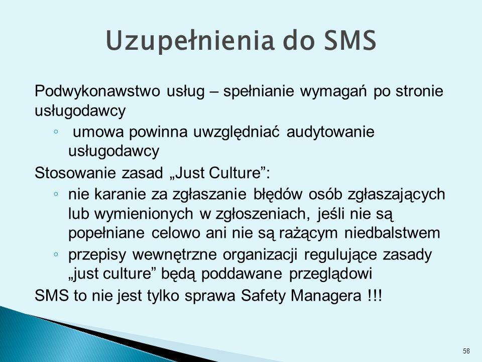Uzupełnienia do SMS Podwykonawstwo usług – spełnianie wymagań po stronie usługodawcy. umowa powinna uwzględniać audytowanie usługodawcy.