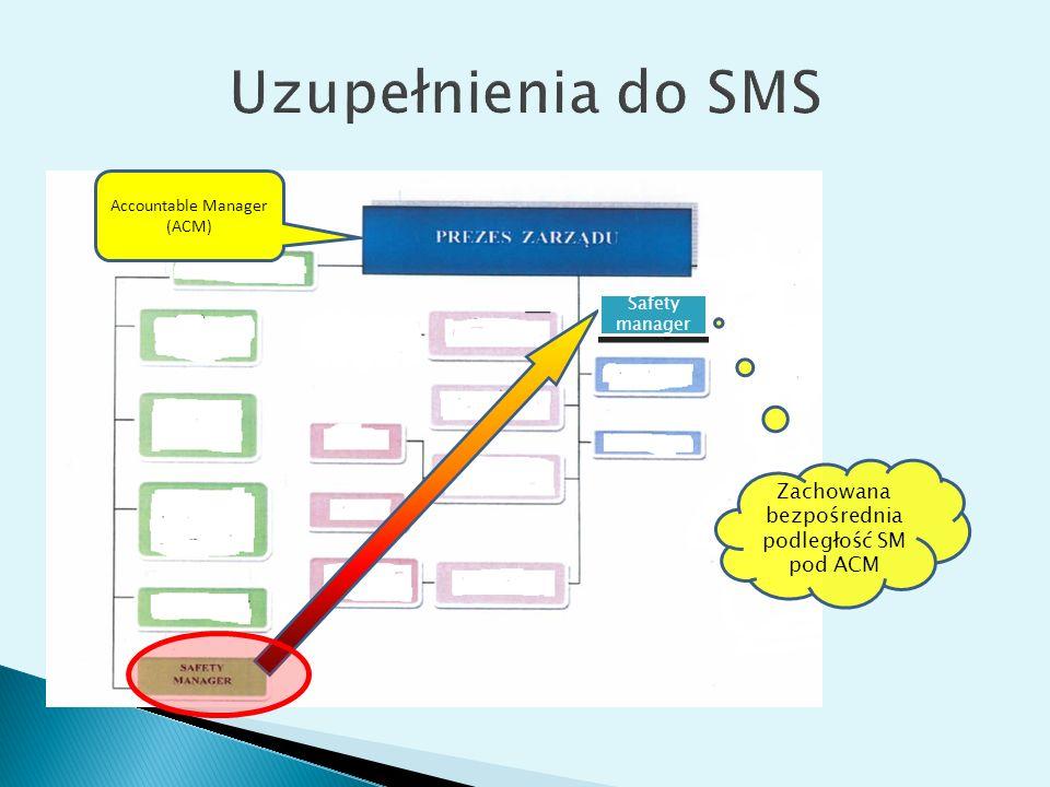 Uzupełnienia do SMS Zachowana bezpośrednia podległość SM pod ACM