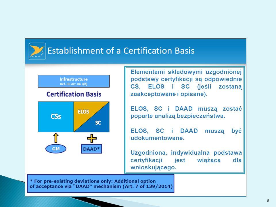 Elementami składowymi uzgodnionej podstawy certyfikacji są odpowiednie CS, ELOS i SC (jeśli zostaną zaakceptowane i opisane).