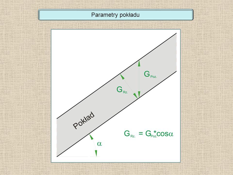 Parametry pokładu