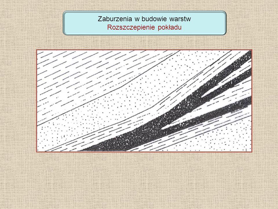 Zaburzenia w budowie warstw Rozszczepienie pokładu