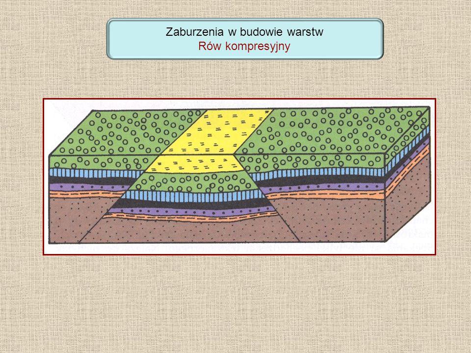Zaburzenia w budowie warstw