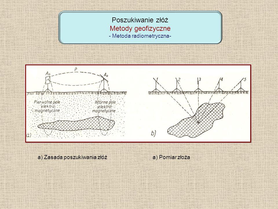 - Metoda radiometryczna-
