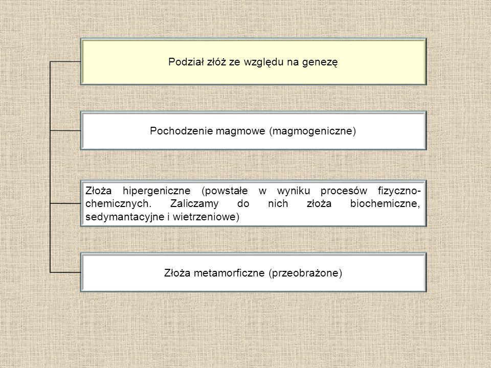 Podział złóż ze względu na genezę