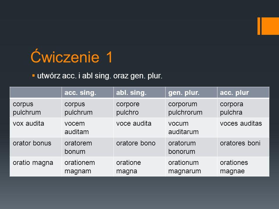 Ćwiczenie 1 utwórz acc. i abl sing. oraz gen. plur. acc. sing.