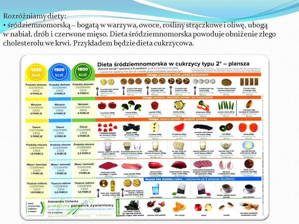 Rozróżniamy diety: