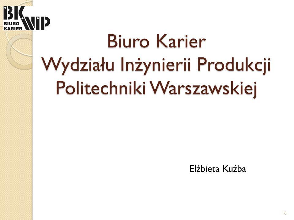 Biuro Karier Wydziału Inżynierii Produkcji Politechniki Warszawskiej