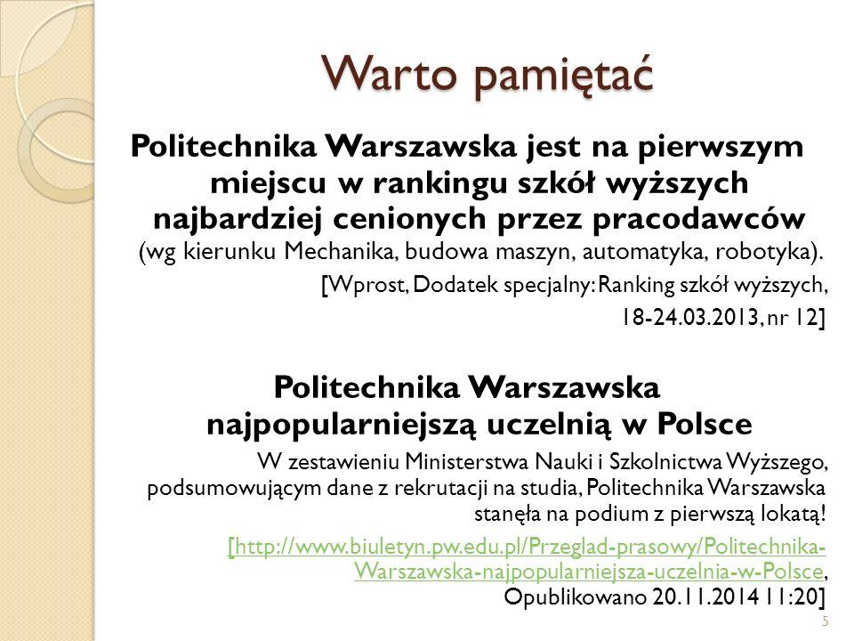 Politechnika Warszawska najpopularniejszą uczelnią w Polsce