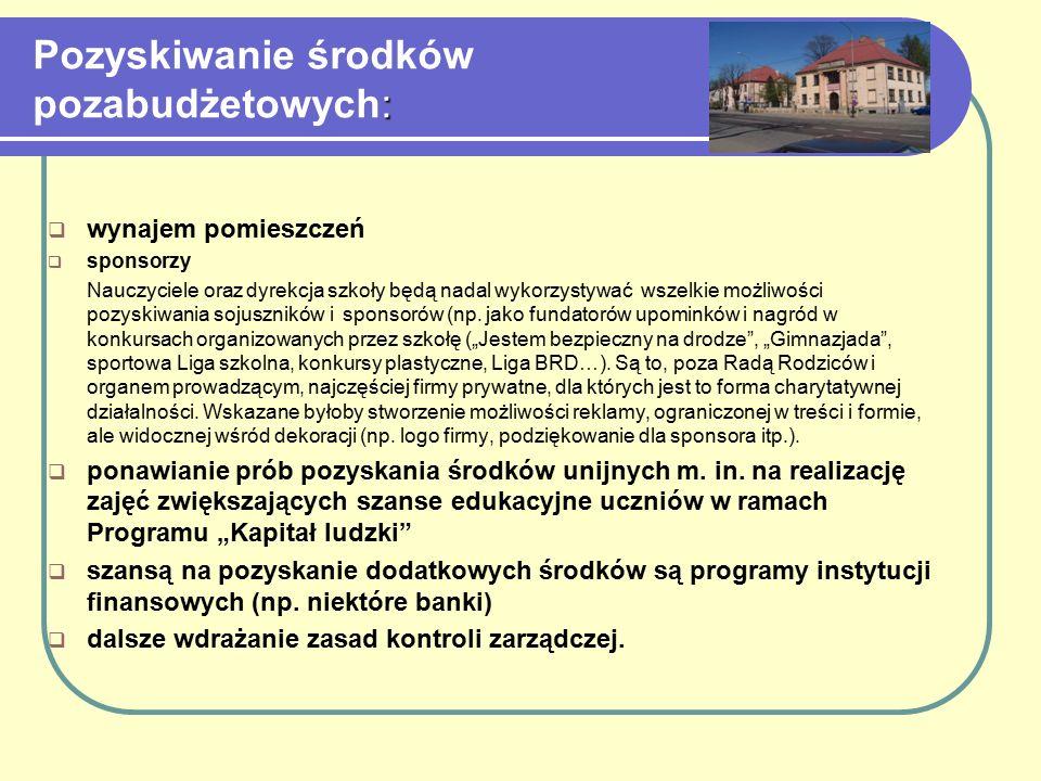Pozyskiwanie środków pozabudżetowych:
