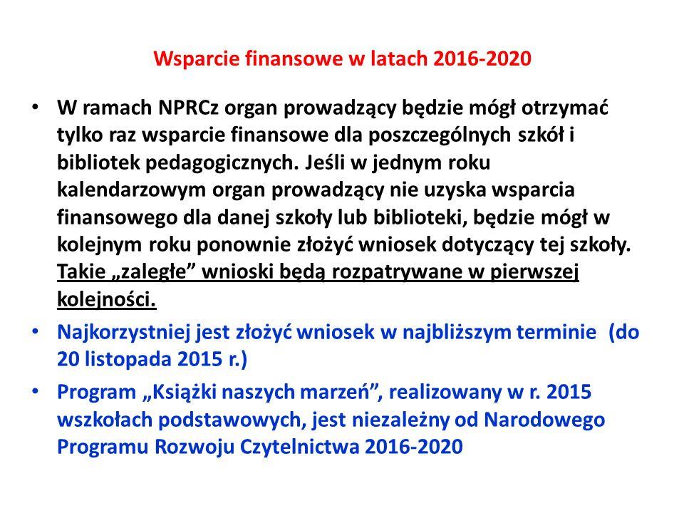 Wsparcie finansowe w latach 2016-2020