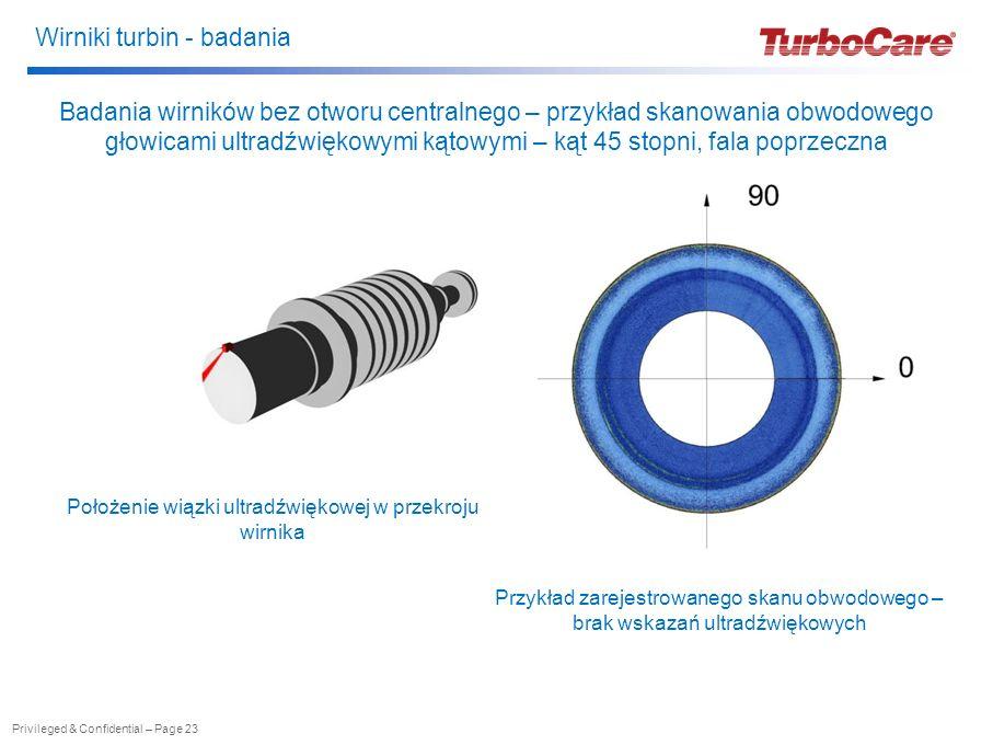 Położenie wiązki ultradźwiękowej w przekroju wirnika