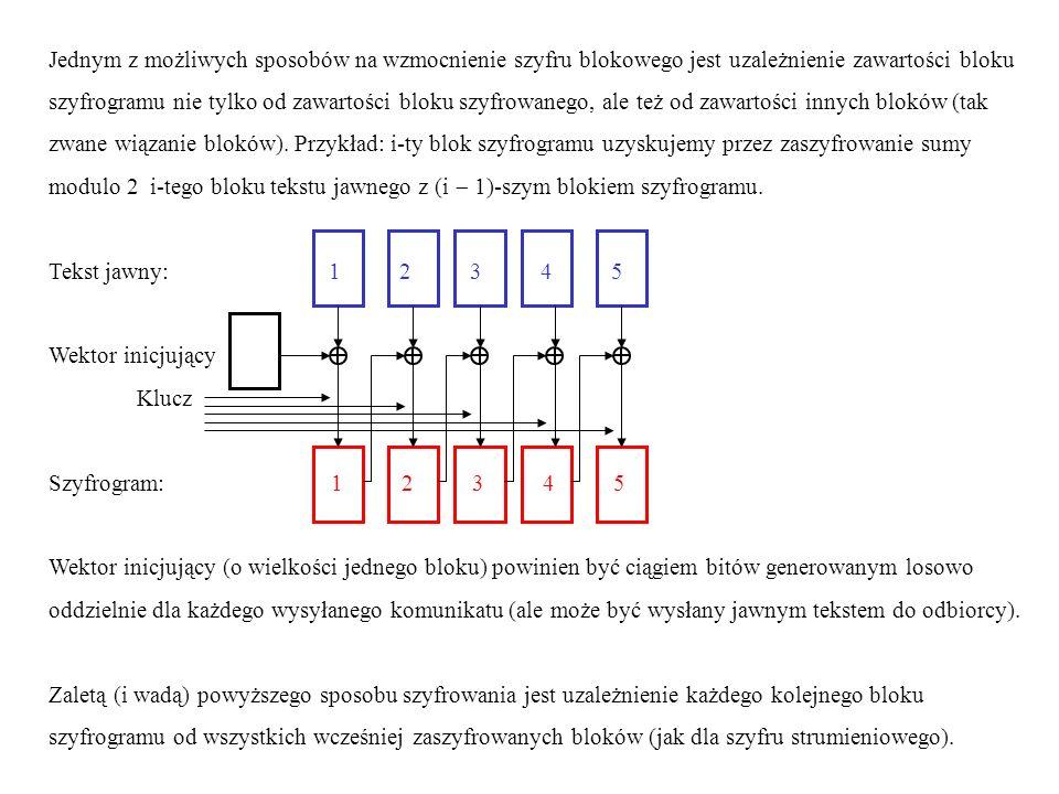 Jednym z możliwych sposobów na wzmocnienie szyfru blokowego jest uzależnienie zawartości bloku