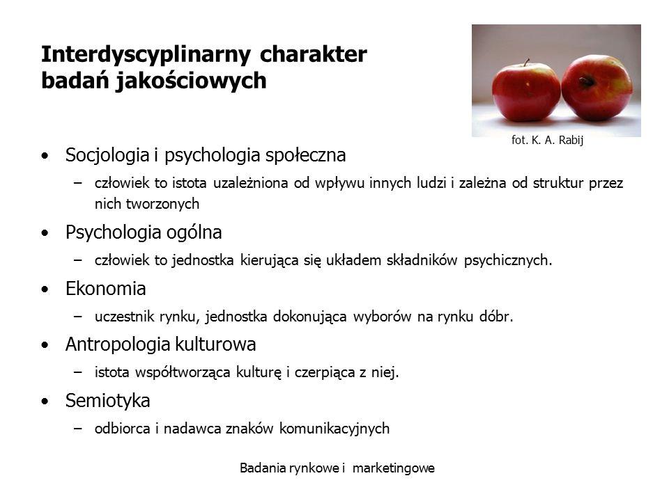 Interdyscyplinarny charakter badań jakościowych