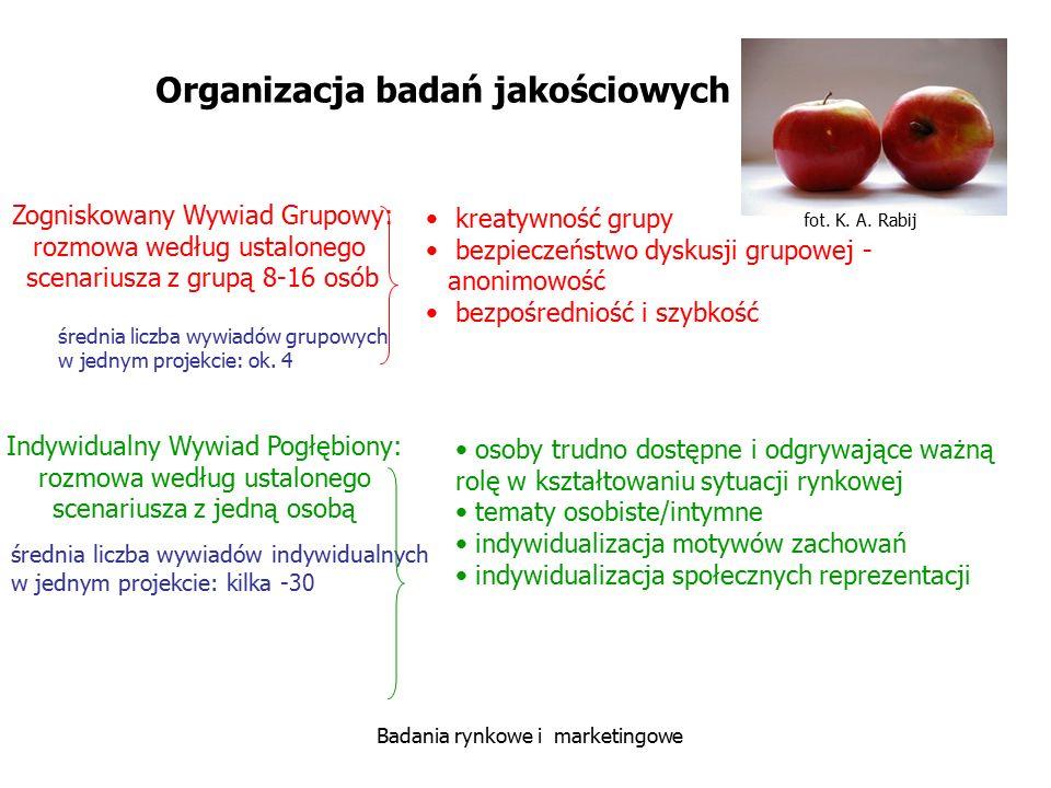 Organizacja badań jakościowych