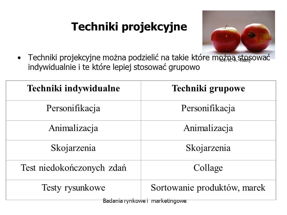 Techniki indywidualne