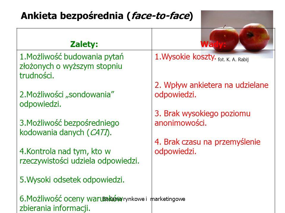 Ankieta bezpośrednia (face-to-face)
