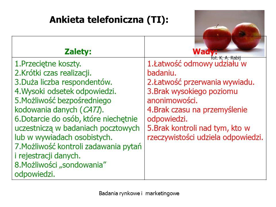 Ankieta telefoniczna (TI):