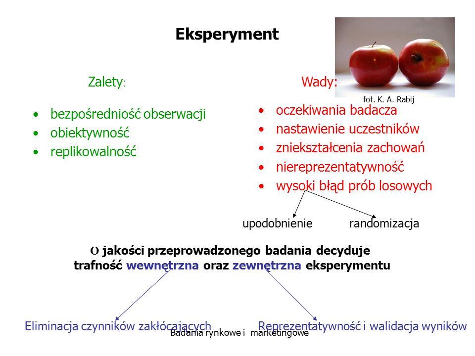 Eksperyment Zalety: Wady: oczekiwania badacza