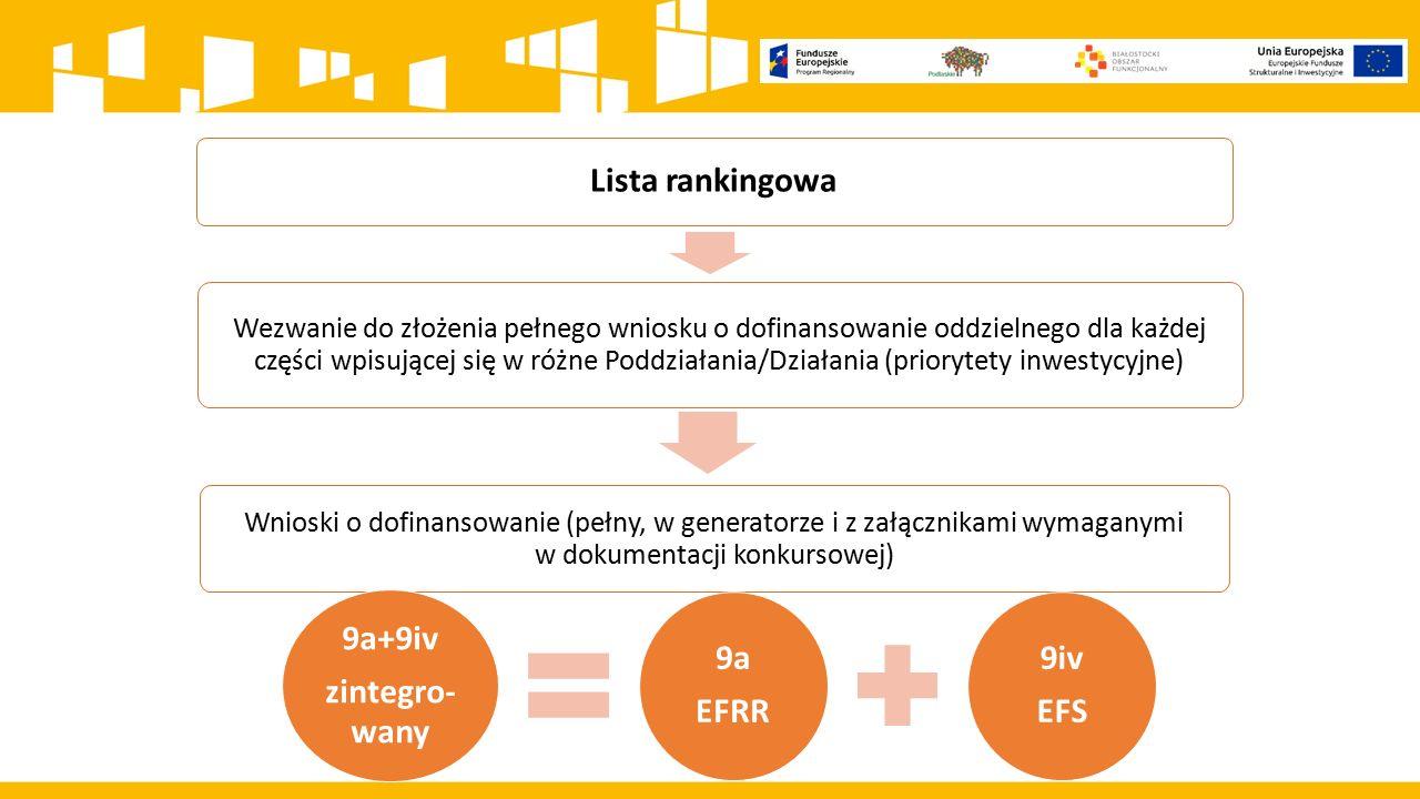 Lista rankingowa 9iv EFS 9a EFRR 9a+9iv zintegro-wany