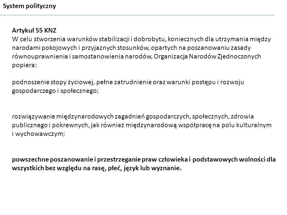 System polityczny Artykuł 55 KNZ.